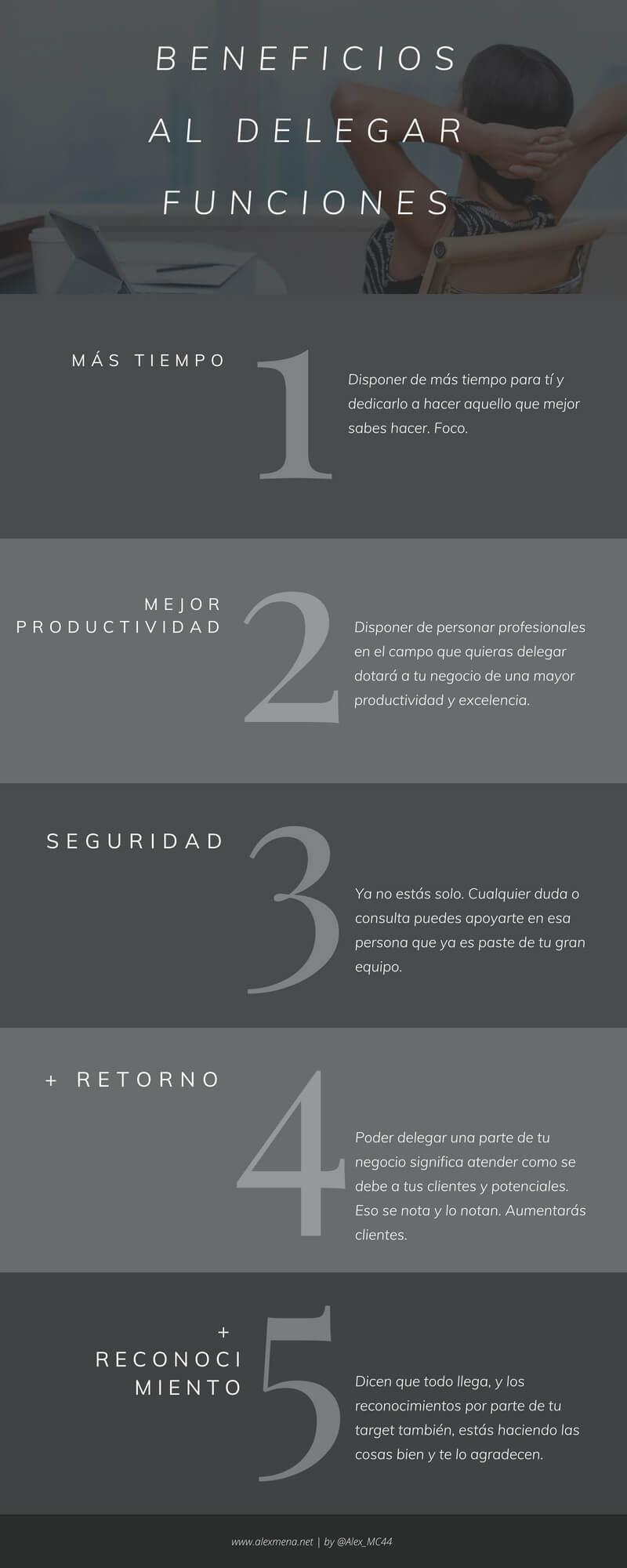 Infografía de 5 beneficios al delegar tareas, funciones y responsabilidades - Alex Mena consultor de marketing digital en Blanes
